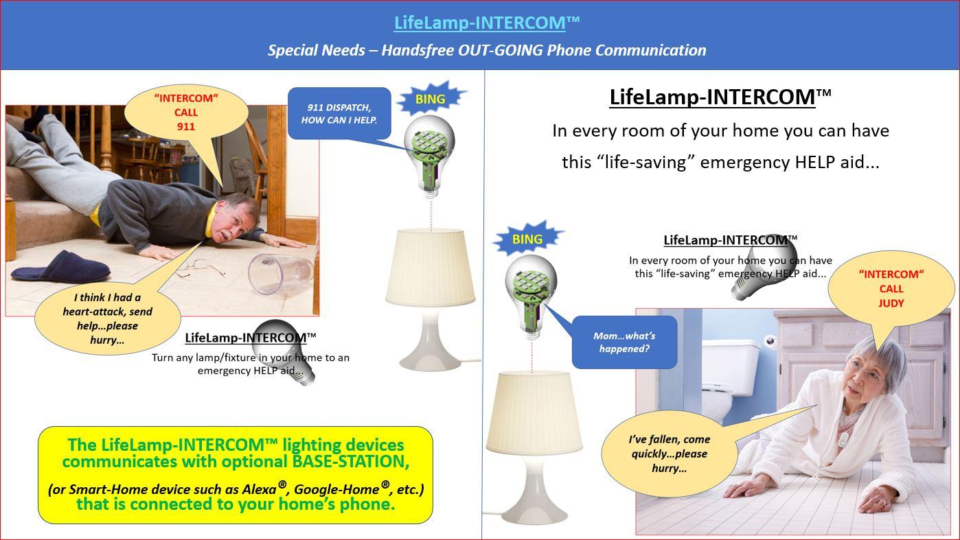 INTERCOM HELP Aid