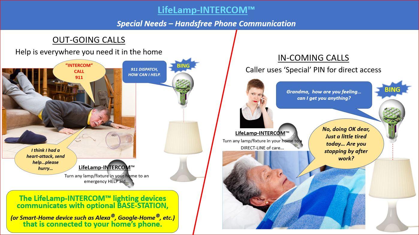 INTERCOM In & Out Calling